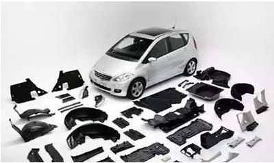 至竹纤维复合材料助力实现汽车环保升级及轻量化