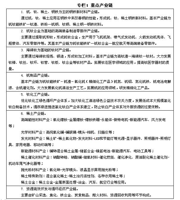 """四川省""""十三五""""钒钛钢铁及稀土产业发展指南"""