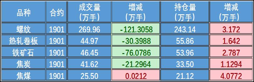 日评:钢材期货价震荡上扬 钢材现货窄幅整理