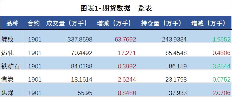 日评:钢材价格继续弱势盘整 难有较大涨跌幅